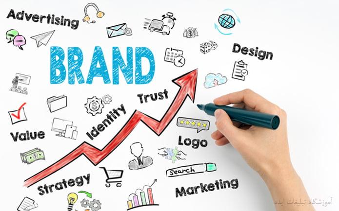 branding-ideaschoolnews