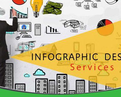 طراحی اینفوگرافیک – Infographic
