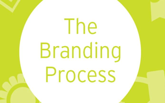 Branding process-news