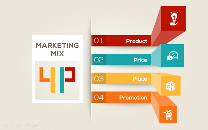 ideaschool-mix marketing