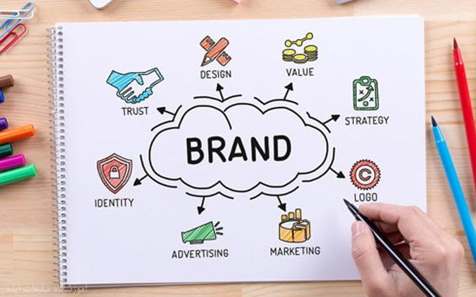logo design-IDEASCHOOL-news