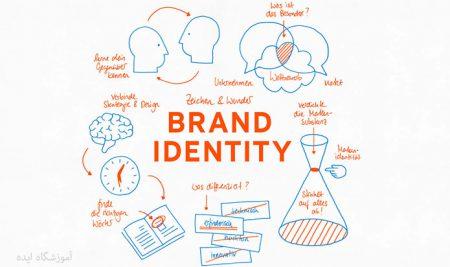 آیا سازمانهای غیرانتفاعی به هویت برند نیاز دارند؟